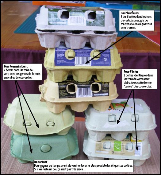 Guide des boites d'œufs